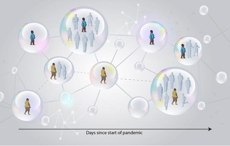 Cette « immunité collective passagère » se délite en effet dès que les gens modifient leurs comportements sociaux (Visuel BNL)