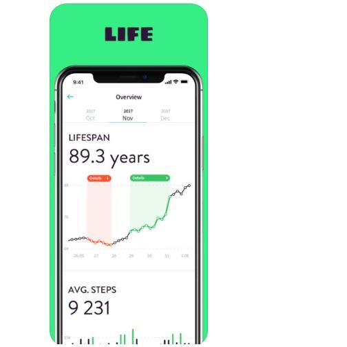 L'app est capable d'estimer le vieillissement, la fragilité et la durée de vie approximative du sujet.