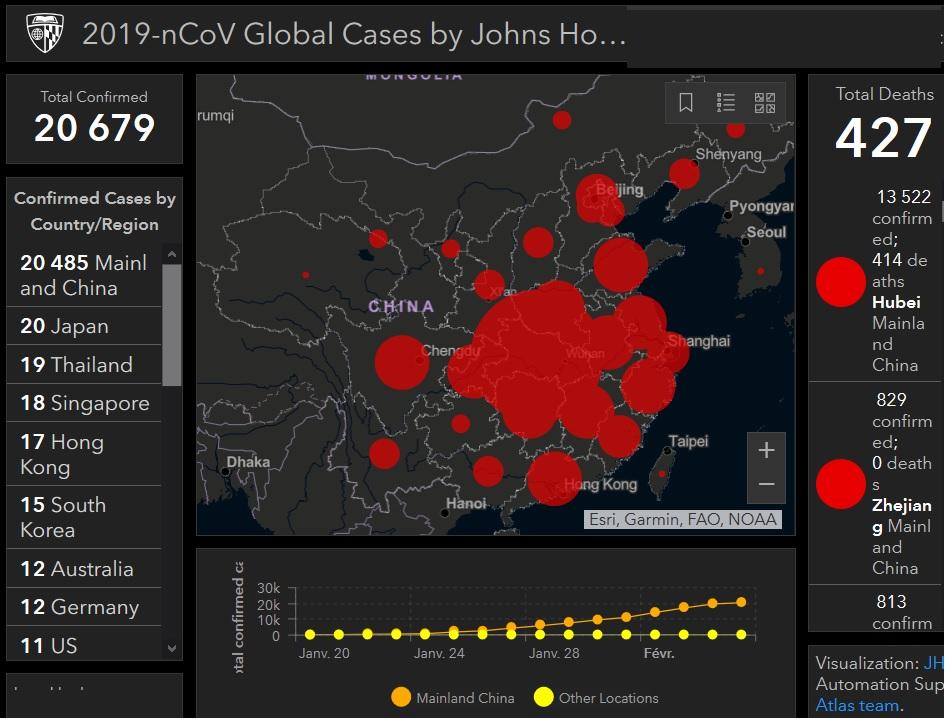 20.679 cas confirmés, 427 décès, la propagation du nouveau coronavirus 2019-nCoV se poursuit, dans désormais 23 pays touchés, au 4 février 2020