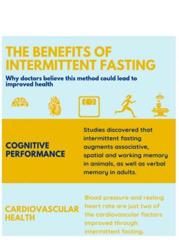Le jeûne intermittent peut également être bénéfique à la santé du cerveau