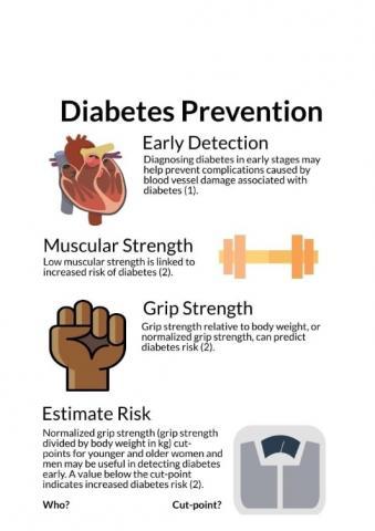 L'évaluation des niveaux de force / faiblesse de la préhension en fonction du poids corporel et de l'âge permet de détecter le diabète, tôt et de manière fiable