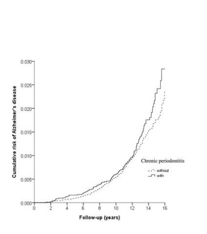 La gencice apparaît comme un indicateur de santé générale dont, au fil des études, de santé mentale