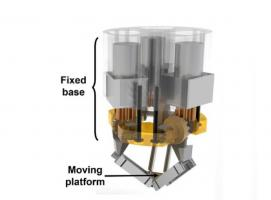 Ce microrobot avec bio-impression in situ et in vivo pourrait révolutionner la prise en charge des plaies internes des tissus mous (Visuel Biofabrication)