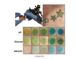 La couleur du tatouage varie avec le changement de différents biomarqueurs, dont le pH du sang.