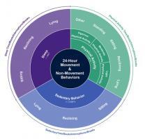 Mieux sensibiliser les professionnels de santé à jouer leur rôle clé de prévention