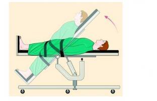 Une formation à l'inclinaison ou « Tilt training » peut empêcher l'évanouissement ou réduire le nombre d'épisodes chez les patients sujets aux syncopes répétées
